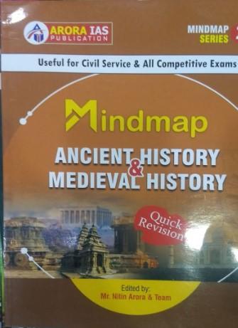 Arora IAS - Mindmap (Ancient History & Medieval History)