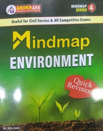 Arora IAS - Mindmap (Environment)