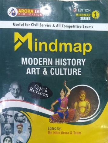 Arora IAS - Mindmap (Modern History - Art & Culture)