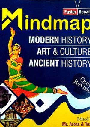 Mindmap - Modern History, Art & Culture, Ancient History