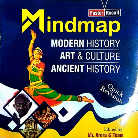 Mindmap - Modern History, Art & Culture, Ancient History