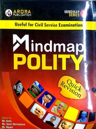 Mindmap - Polity by Arora IAS