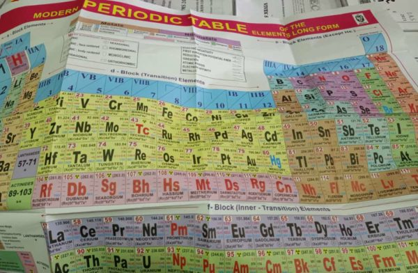 Periodic Table Map